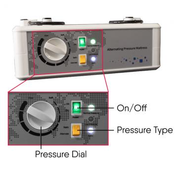 QDC-501B Alternating Pressure Mattress System