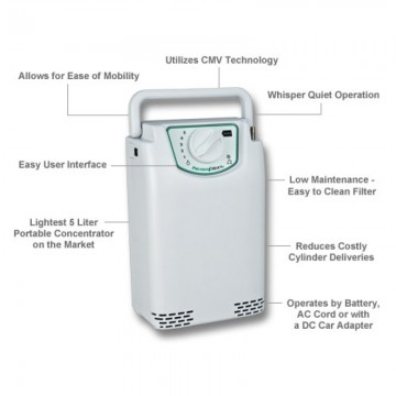 Weekly Rental - Precision Medical EasyPulse Portable Oxygen Concentrator